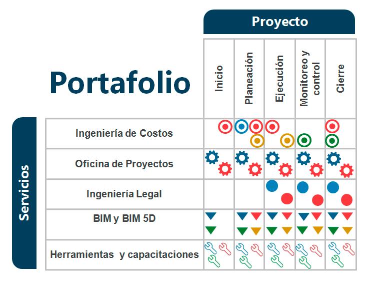 Portafolio De Proyecto 4
